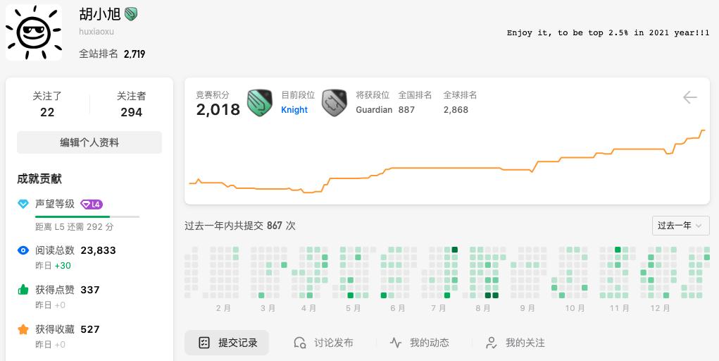胡小旭 LeetCode Rank