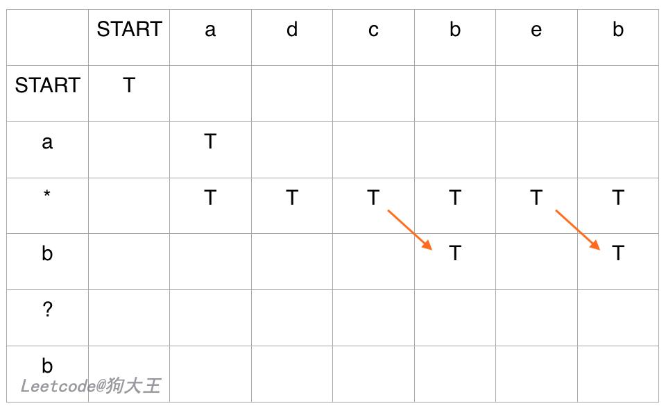 figure.3